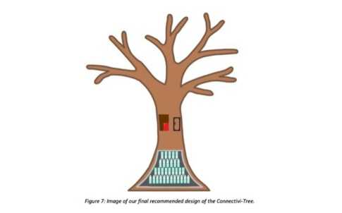 Connectivi-Tree
