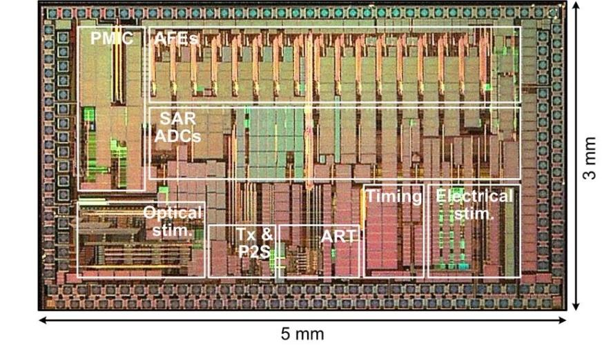 wirelessly powered chip