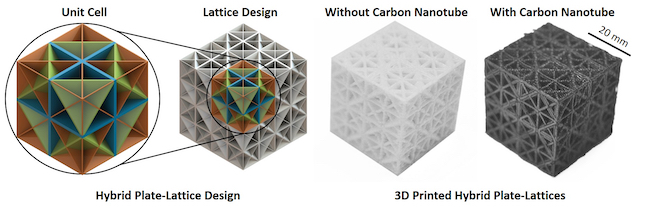 Plate-lattice