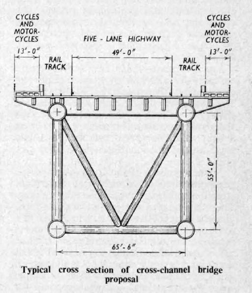 April 1960: The cross channel bridge