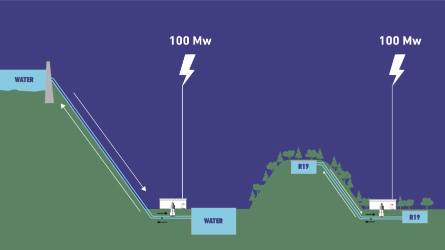 UK firm promises high density pumped hydro revolution