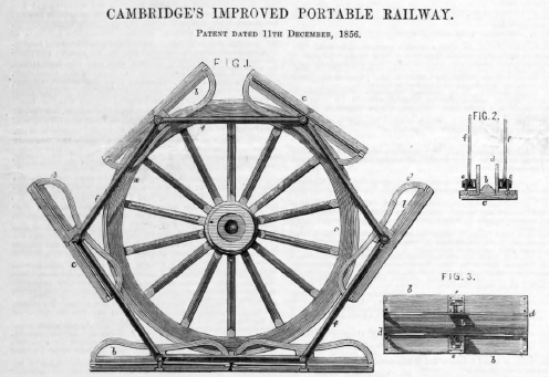 portable railway