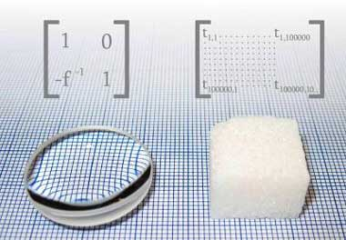 Knowing enough about the way light is scattered through materials would allow physicists to see through opaque substances, such as the sugar cube on the right. In addition, physicists could use information characterizing an opaque material to put it to wo