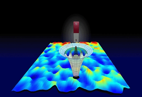 Researchers at Ohio State University have developed a new type of magnetic resonance that can see inside magnetic materials. Here, slight variations in the structure of a thin magnetic film are evident as variations in ferromagnetic resonance frequency, r