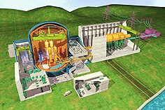 Like the AP1000; EPR, the other candidate for the UK's new fleet of reactors, also boasts a range of advanced safety features