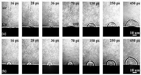 This series of high-speed images shows how plasma expands when material is exposed to ultrafast laser pulses. Purdue researchers have discovered details that could help to harness the technology for applications in manufacturing, diagnostics and research.