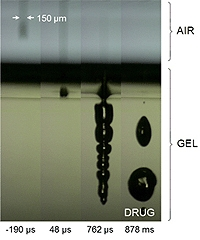 To test the effectiveness of the drug delivery system, a special gel is used to mimic the behaviour of human skin. Here the jet first creates a hole on the surface of the gel, then, at a lower jet pressure, the drug is delivered into the skin. This gel si