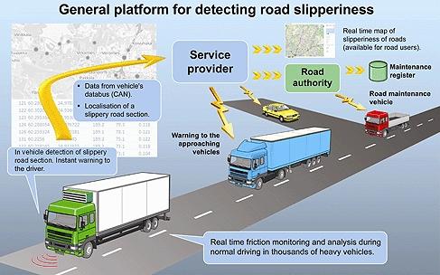 /i/e/d/TE_487_lorry.jpg