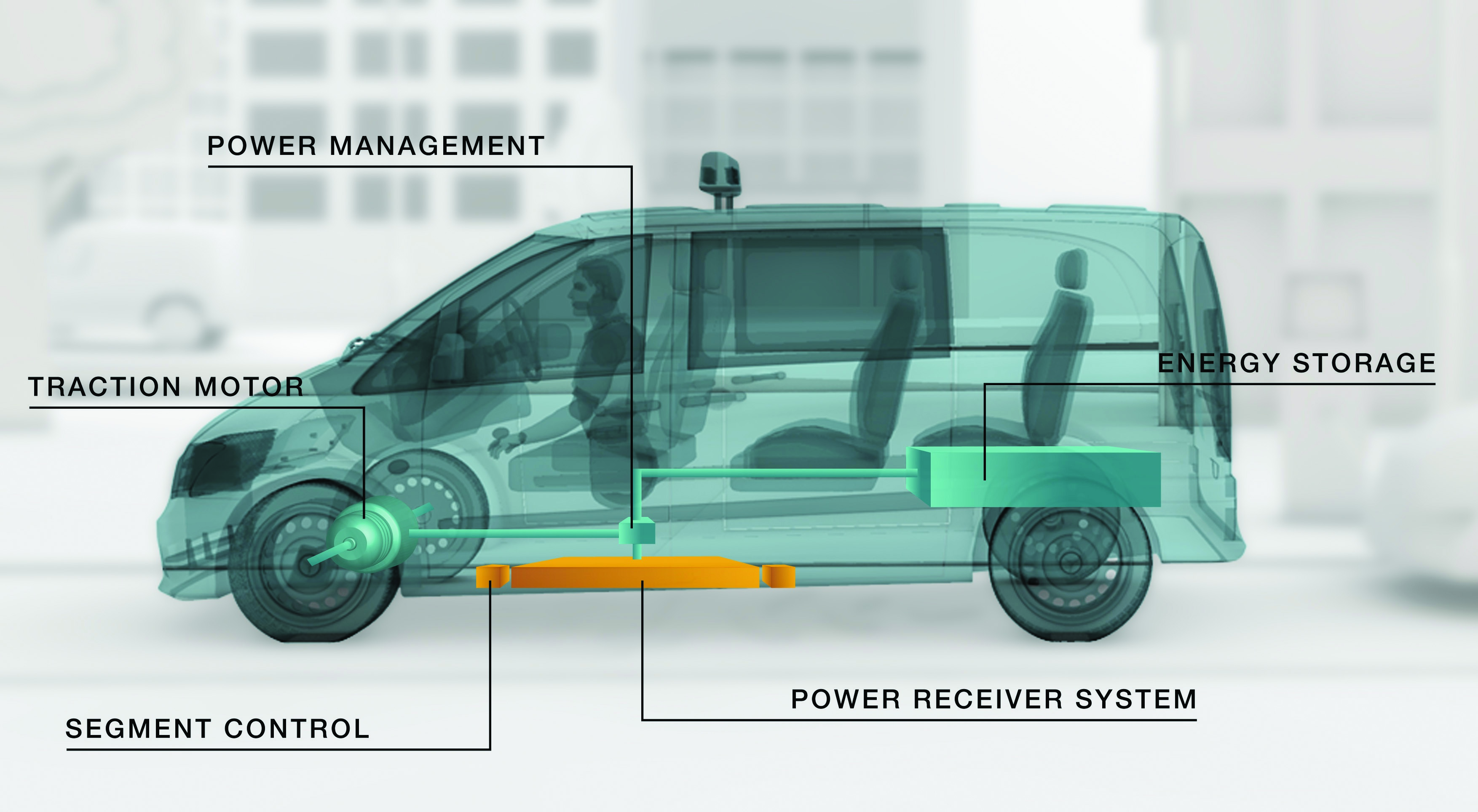 Wireless technology could reduce battery size in vehicles