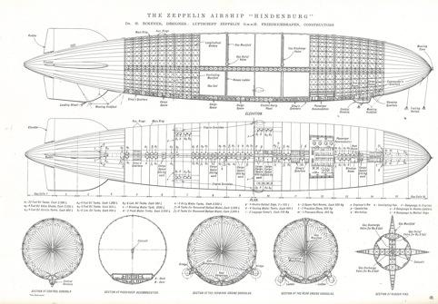 Line drawing of The Hindenburg airship