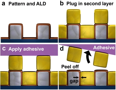 In a study to improve the manufacturing of optical and electronic devices, University of Minnesota researchers introduced a new patterning technology, atomic layer lithography, based on a layering technique at the atomic level