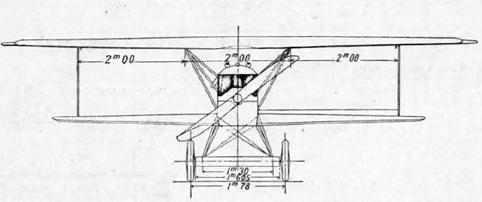 Fokker Biplane 1918