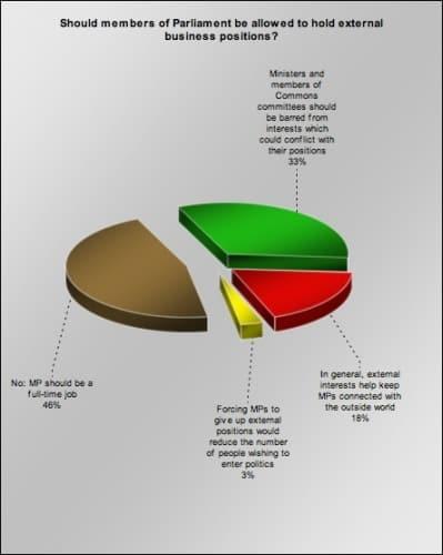 /q/a/c/TE_Poll_data.jpg
