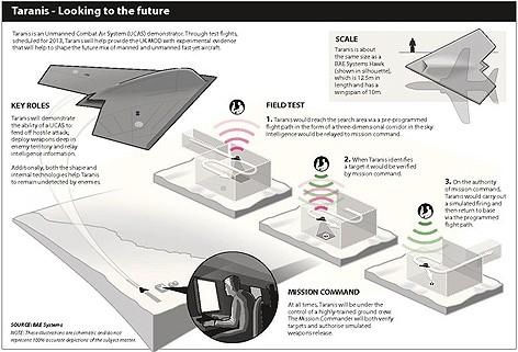 /f/r/v/TE_infographic.jpg