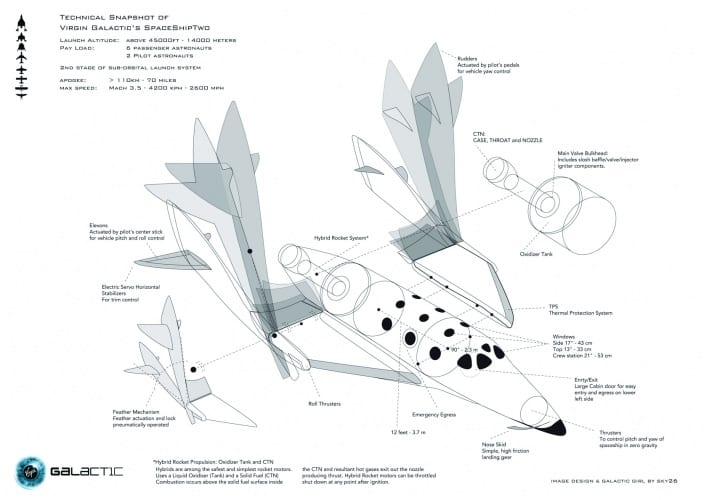 /l/g/g/Virgin_Galactic_SpaceShipTwo_Technical_Diagram.jpg