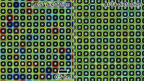 On the left, the image shows the distortion of lanthanum and strontium directly resolved at the atomic scale. Blue and red colours indicate contraction and expansion of the local structure respectively. On the right, the aluminium and tantalum sites exhib