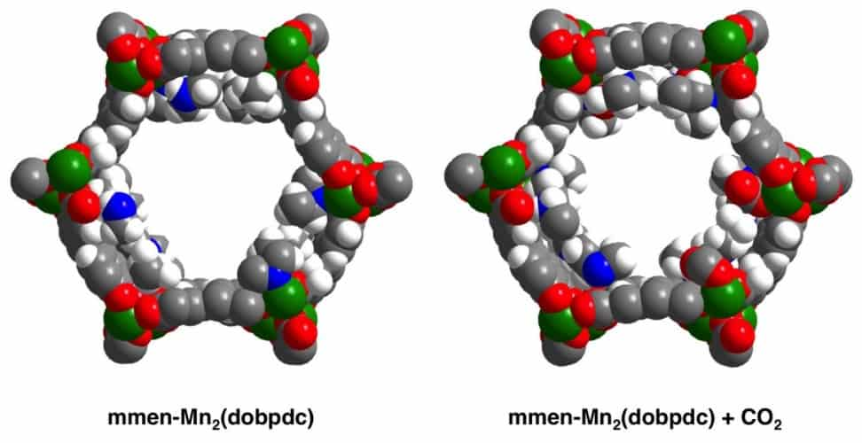 The diamine-appended metal-organic framework before and after binding of carbon dioxide.
