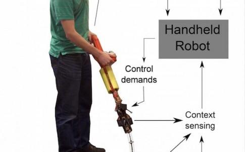 Novel intelligent handheld robot