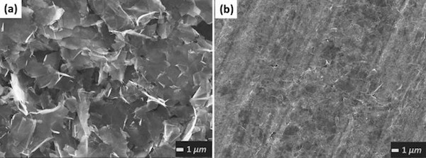 These scanning electron microscope images show the graphene ink after it was deposited and dried (a) and after it was compressed (b). Compression makes the graphene nanoflakes more dense, which improves the electrical conductivity of the laminate