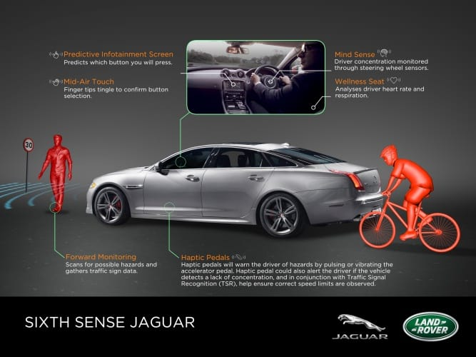 Jaguar is researching a number of technologies to improve vehicle safety and comfort.