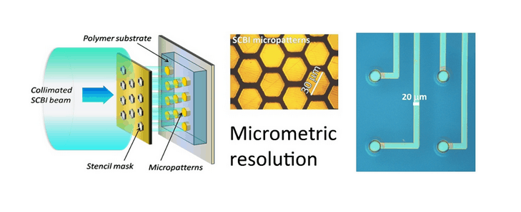 SCBI micropatterning process