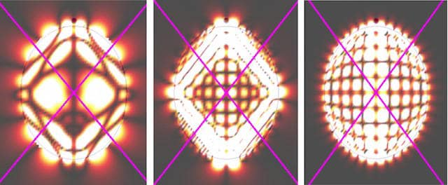 Patterns of orbiting light predicted for spheroids of hexagonal boron nitride illuminated with a dipole source just above their north poles. These are false-colour plots of predicted hot spots of enhanced electrical fields. Magenta lines trace the periodi