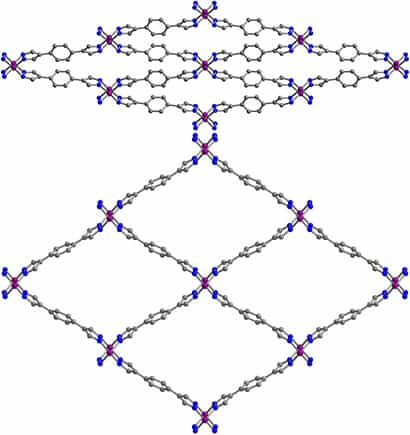 A cross-section through a flexible MOF shows how the chemical structure shifts when methane is absorbed.