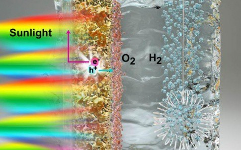 Splitting water into hydrogen provides a means of harvesting the hydrogen for fuel.