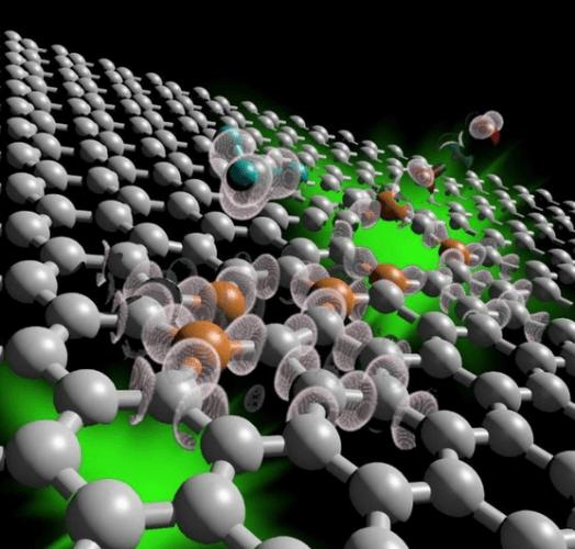 Drawing of boron doped graphene.