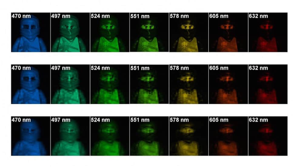 Images at wavelengths from 470nm to 632nm within image cubes reconstructed by the new algorithm and another state-of-art algorithm for the LEGO image cube. The top row represents the ground truth; the middle row shows the output of the new algorithm; and the bottom row shows the output of the other algorithm