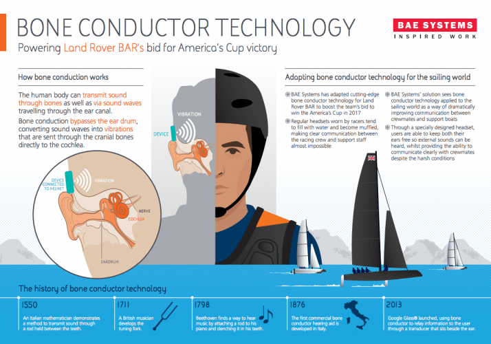 (Credit: BAE Systems)