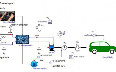 Developing_Mathematical_Models_of_Batteries