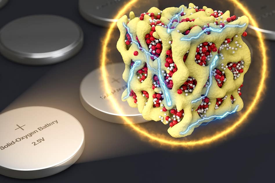 Nanolithia particles are shown as red in the yellow cobalt oxide matrix
