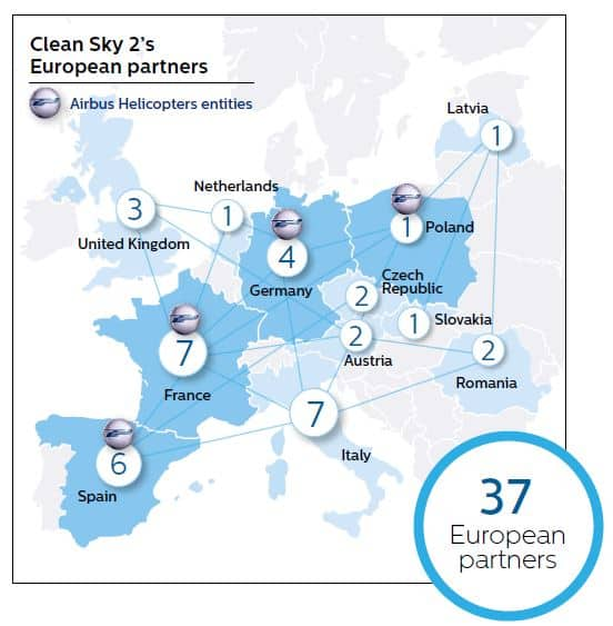 Airbus's Clean Sky2 partners are spread across Europe