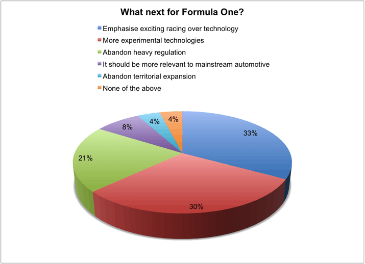 F1_Chart for web