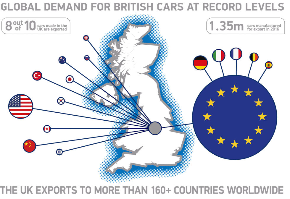 SMMT_car exports