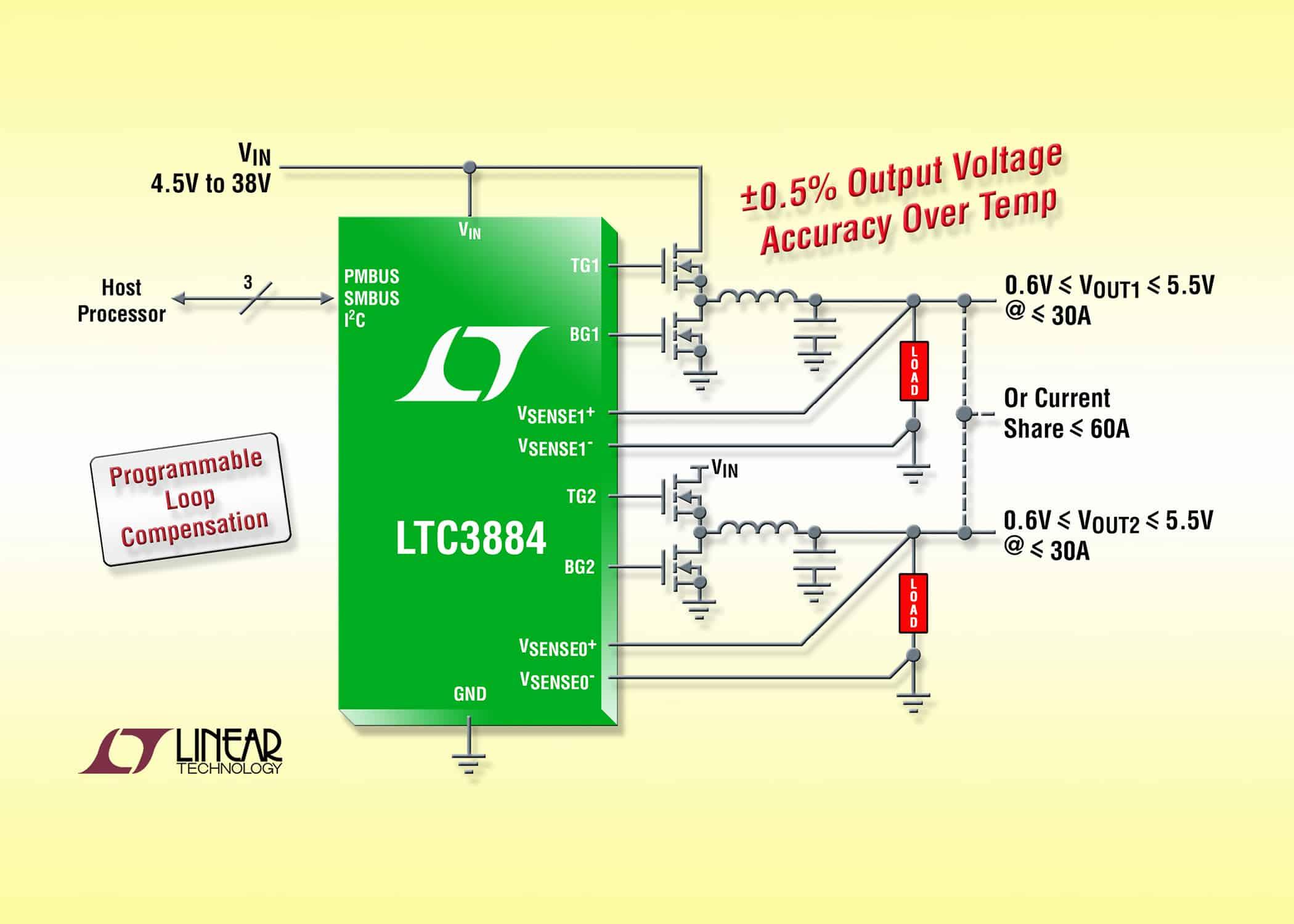 38V dual DC/DC controller
