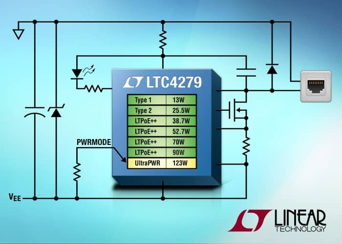 Power over Ethernet IC