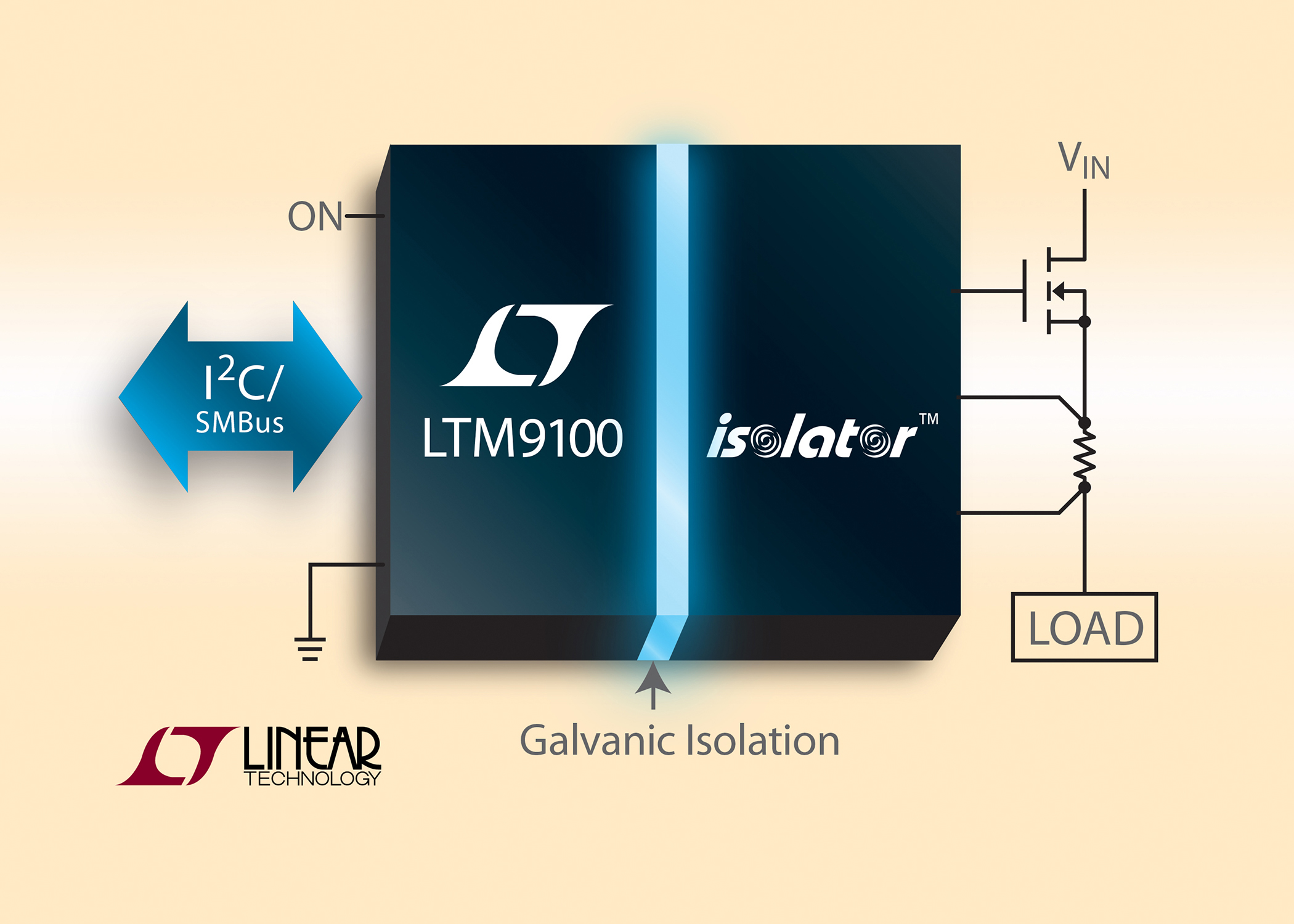 Switch controller protects and monitors high-voltage DC power supplies
