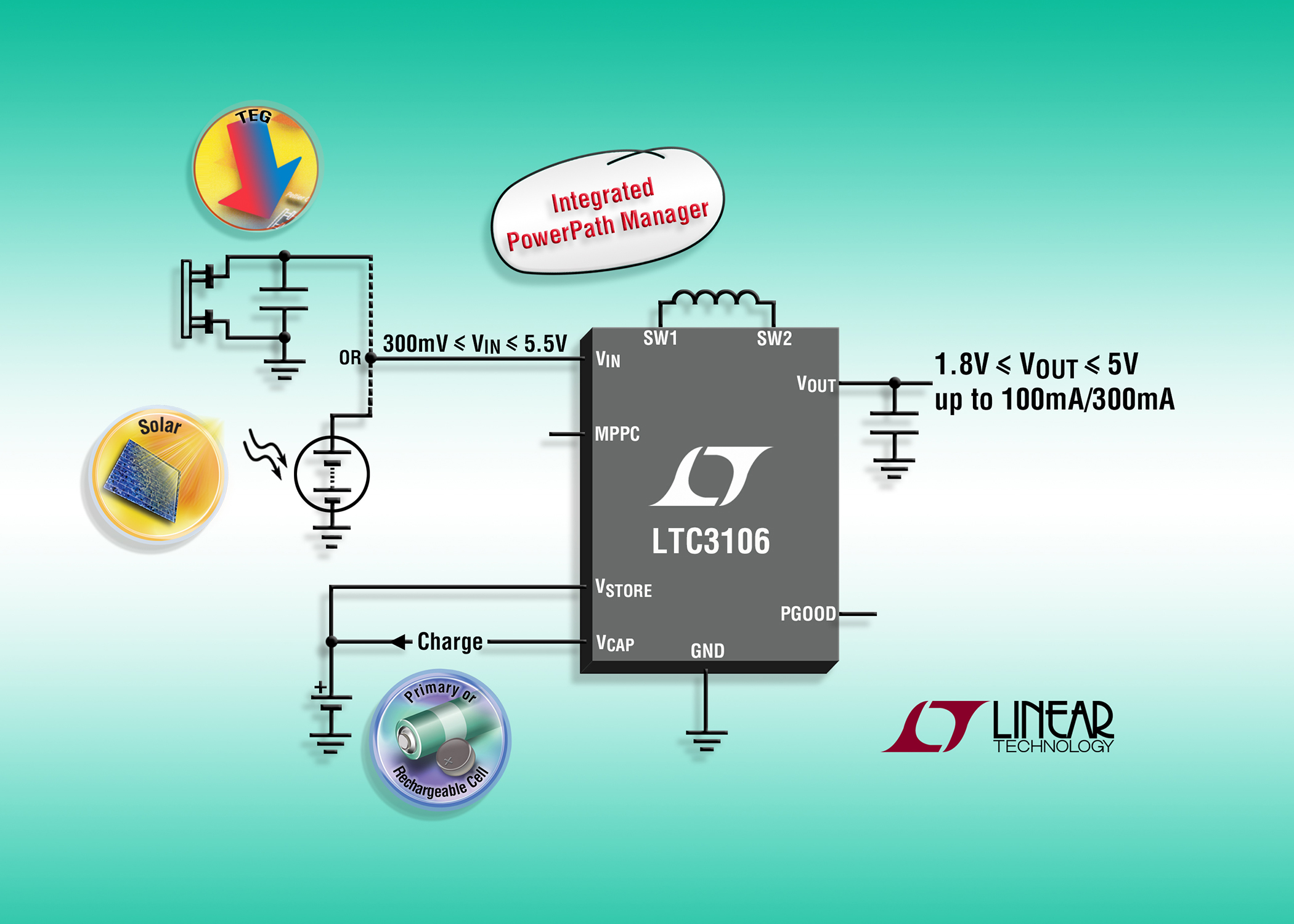Synchronous buck-boost DC:DC converter for low-power wireless sensor applications