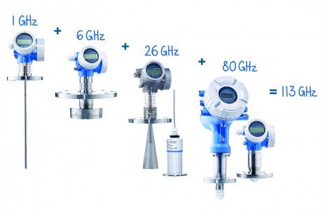 113GHz product range