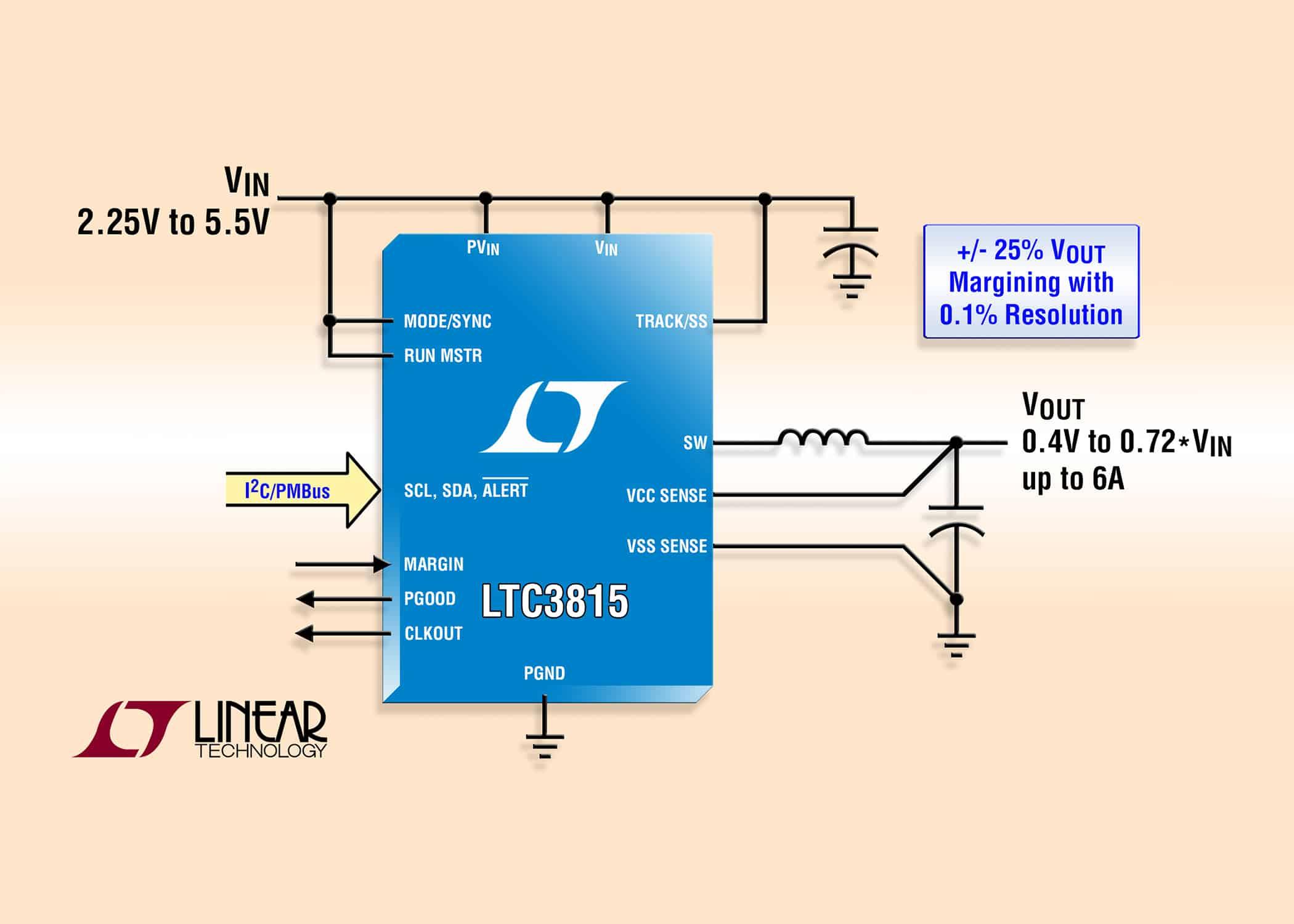 LTC3815