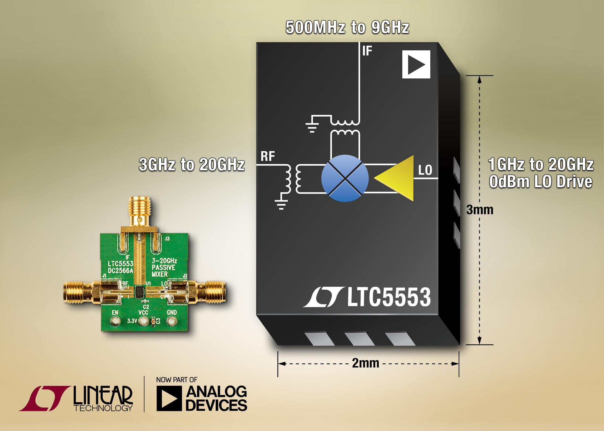 Ultra-wideband 3GHz to 20GHz mixer