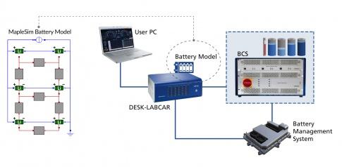 Battery cell simulator