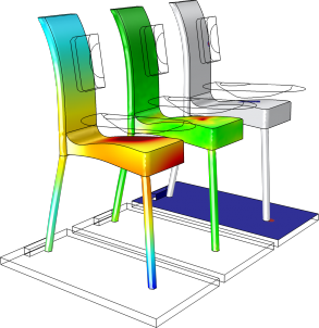 Simulation software and furniture testing