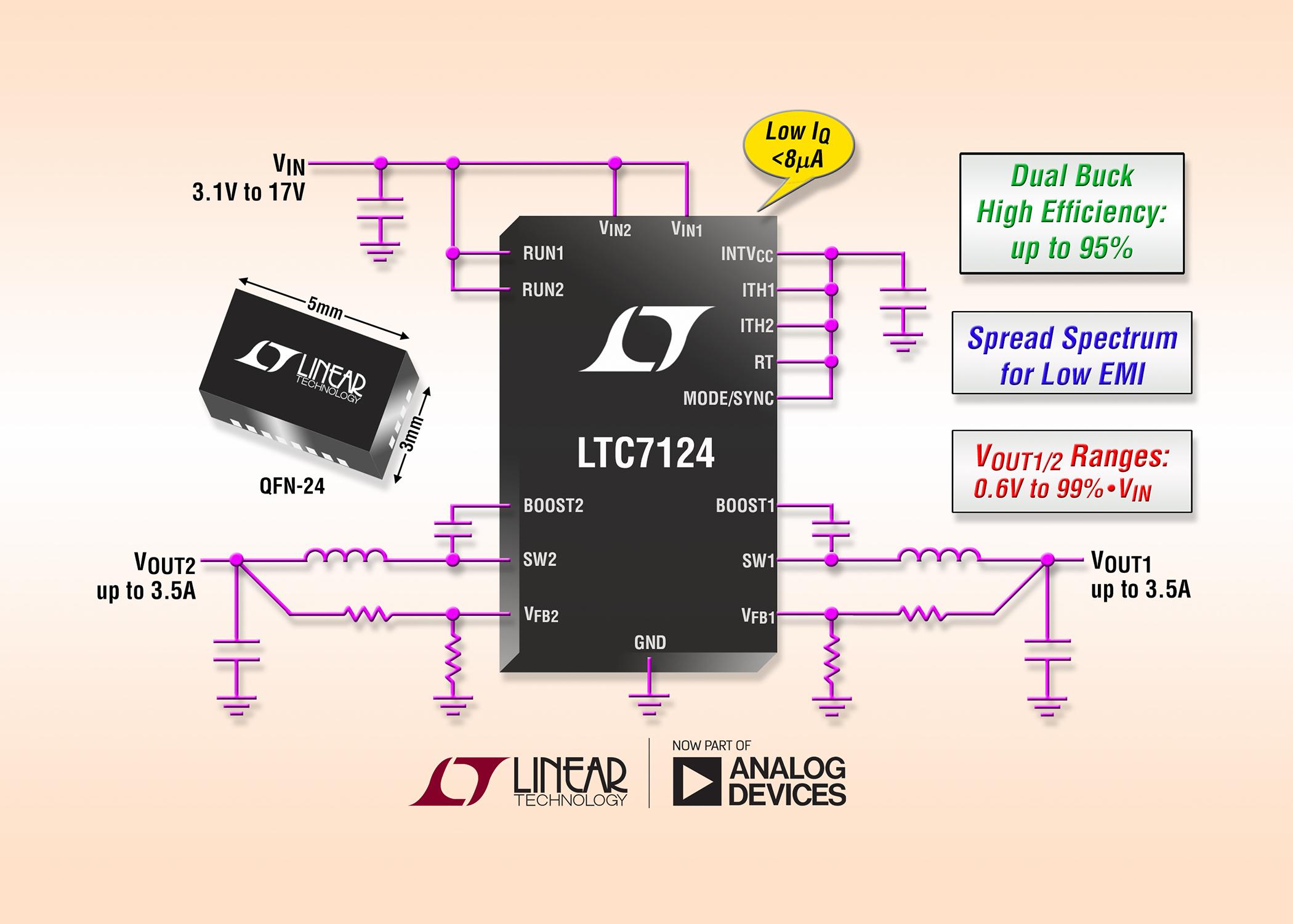 Synchronous buck regulator with spread spectrum modulation