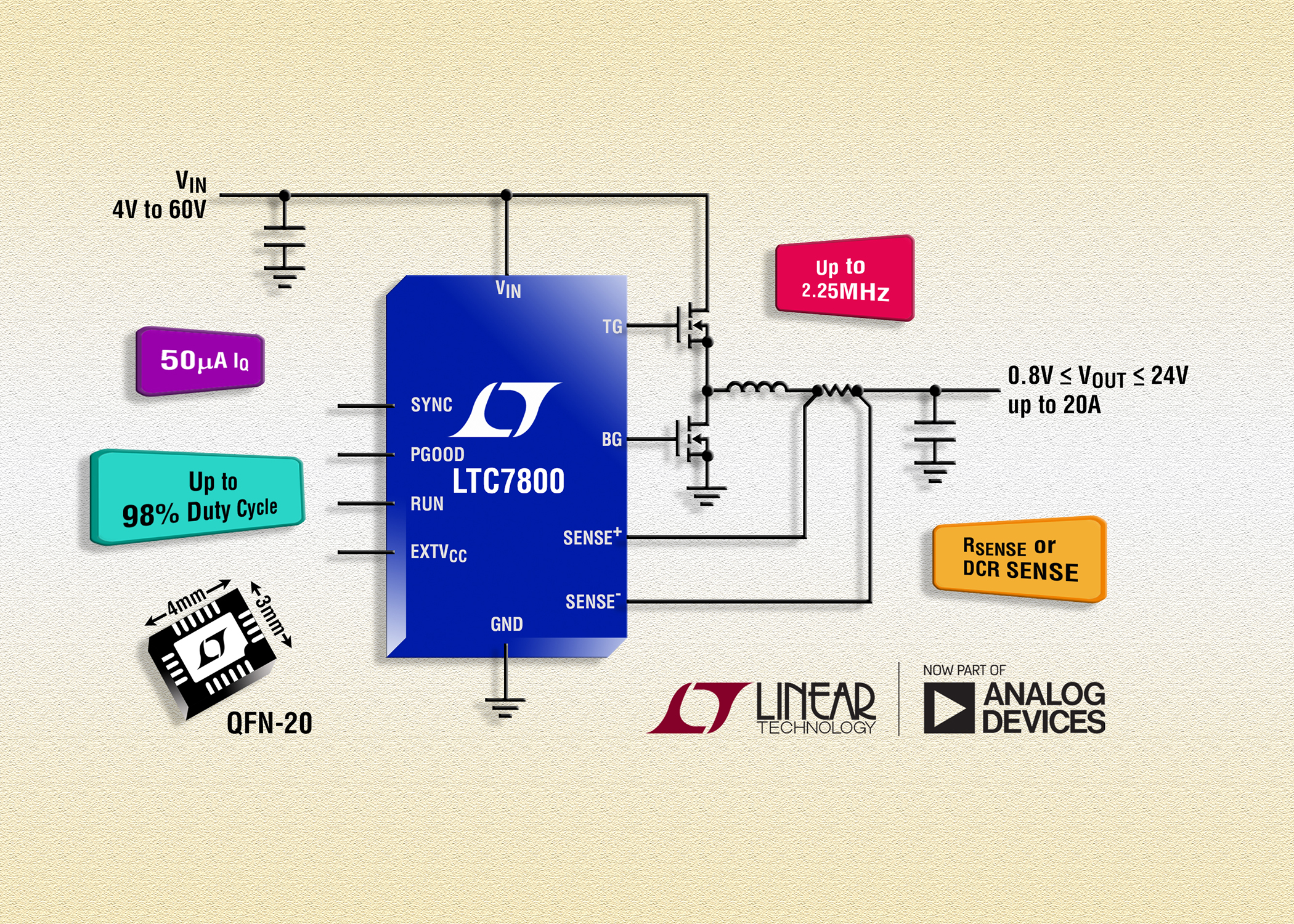 Synchronous step-down controller
