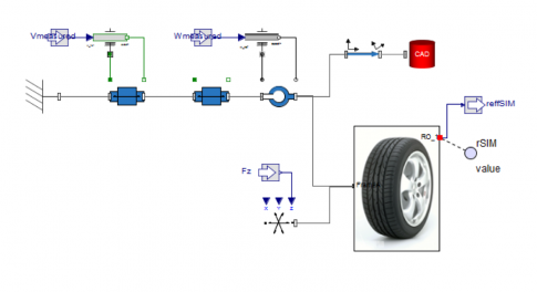 Software allows new approach to tyre modelling