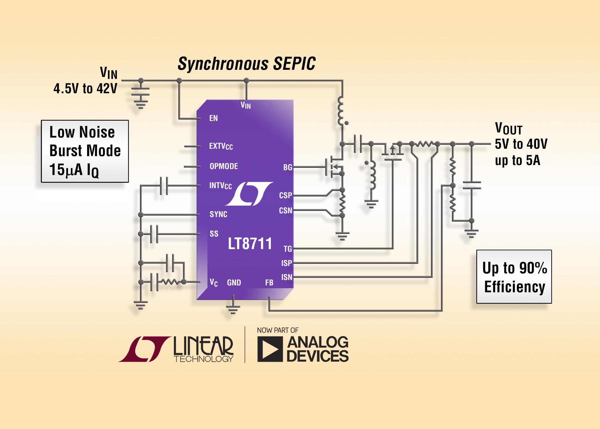Multitopology DC/DC controller