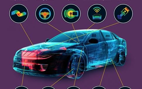 Pervasive engineering simulation supercharges automotive design